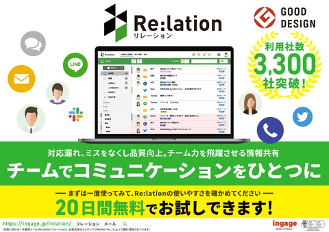 Re:lation